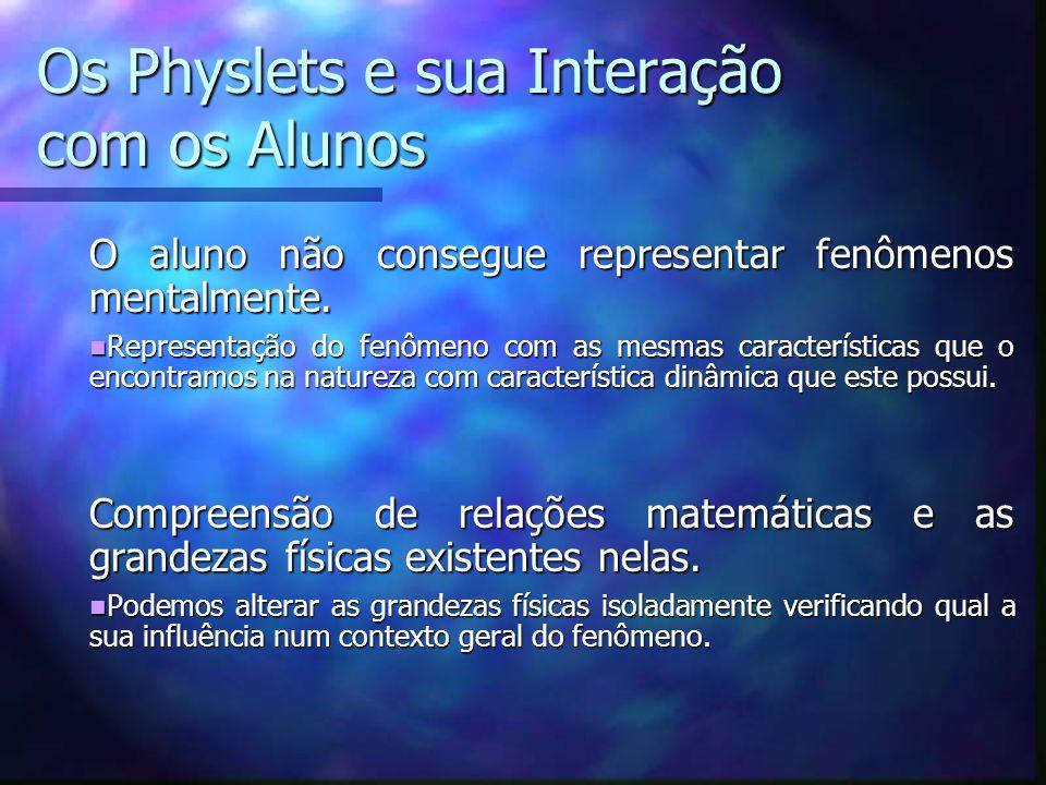 Os Physlets e sua Interação com os Alunos O aluno não consegue representar fenômenos mentalmente.