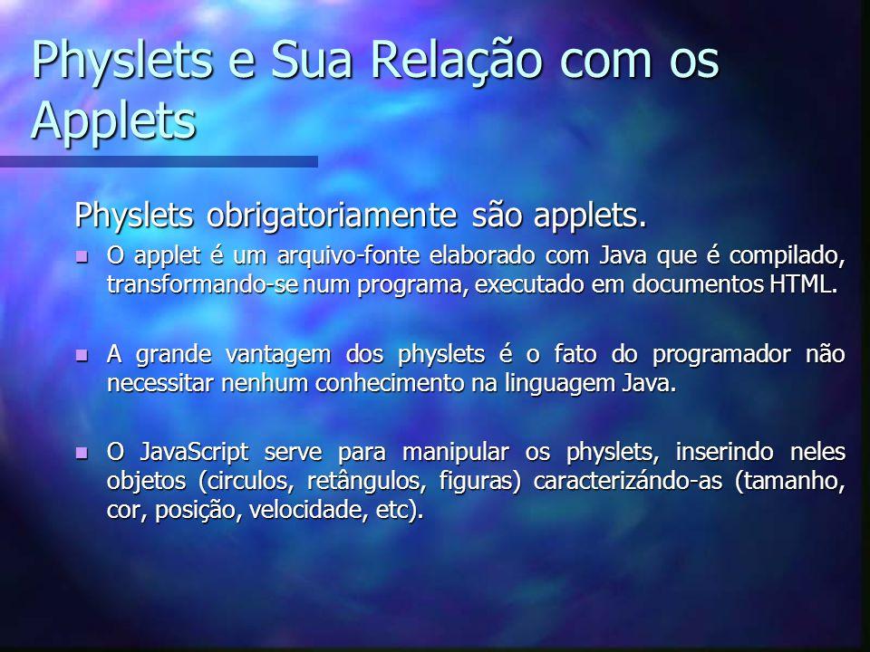 Physlets e Sua Relação com os Applets Physlets obrigatoriamente são applets.