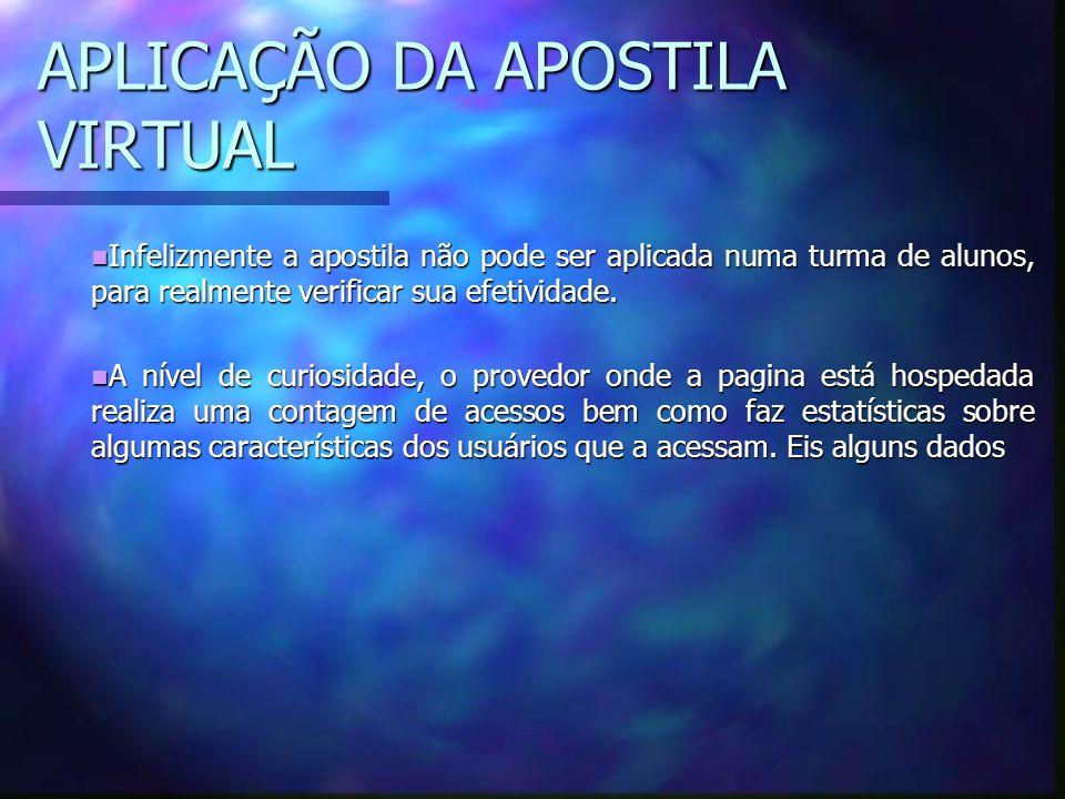 APLICAÇÃO DA APOSTILA VIRTUAL Infelizmente a apostila não pode ser aplicada numa turma de alunos, para realmente verificar sua efetividade.
