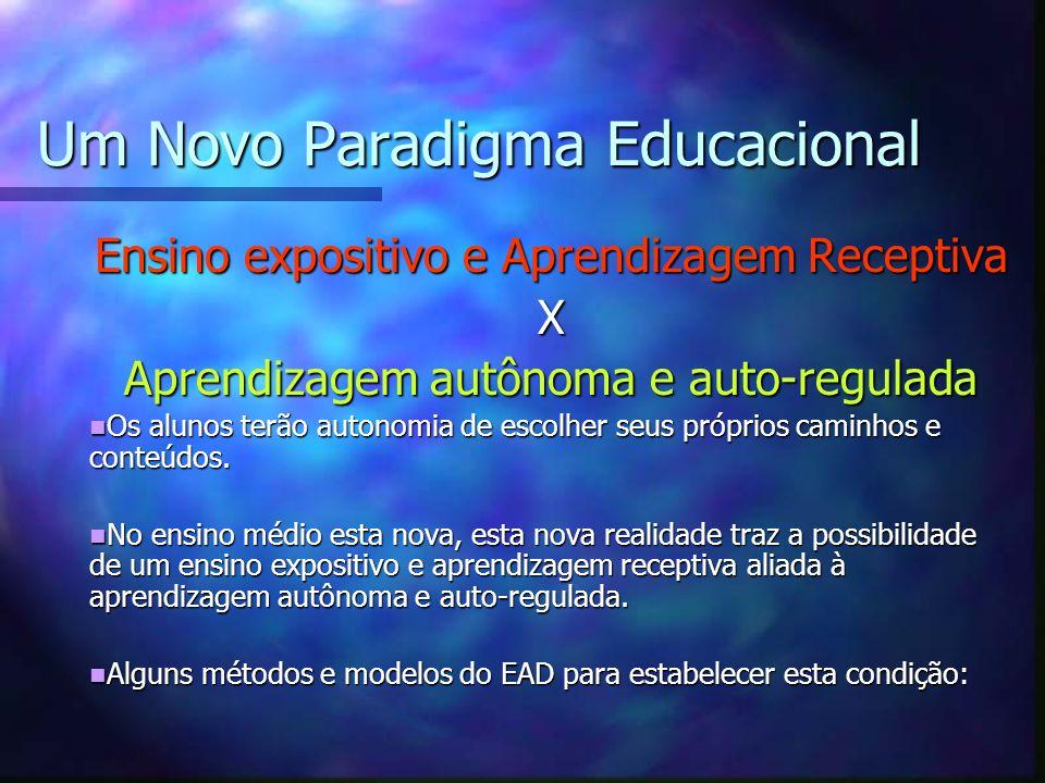 Um Novo Paradigma Educacional Ensino expositivo e Aprendizagem Receptiva X Aprendizagem autônoma e auto-regulada Os alunos terão autonomia de escolher seus próprios caminhos e conteúdos.