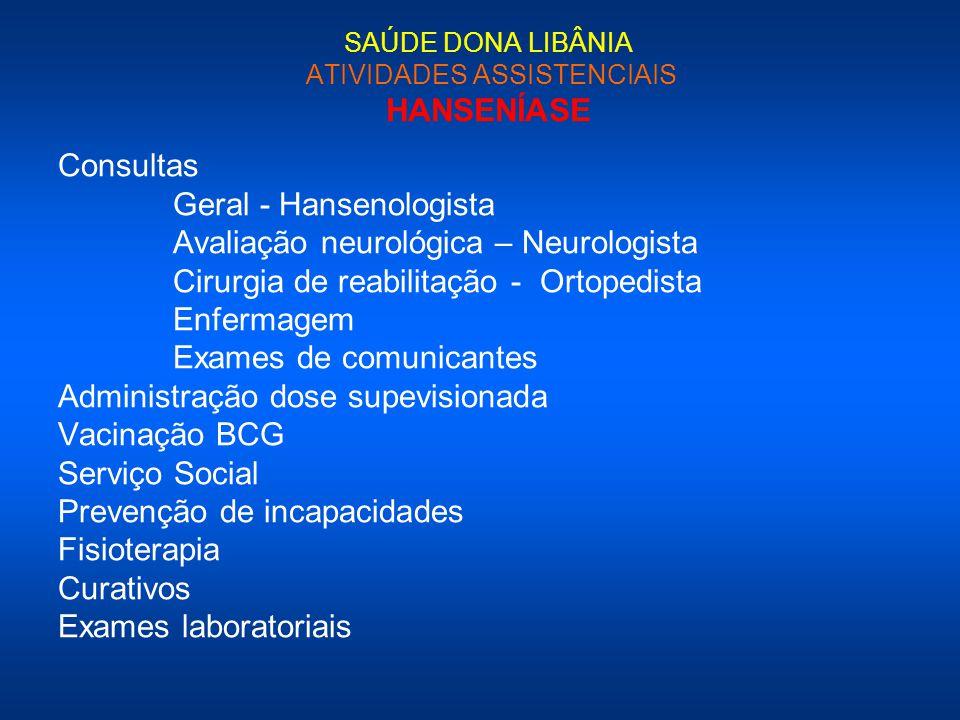 SAÚDE DONA LIBÂNIA ATIVIDADES ASSISTENCIAIS HANSENÍASE Consultas Geral - Hansenologista Avaliação neurológica – Neurologista Cirurgia de reabilitação
