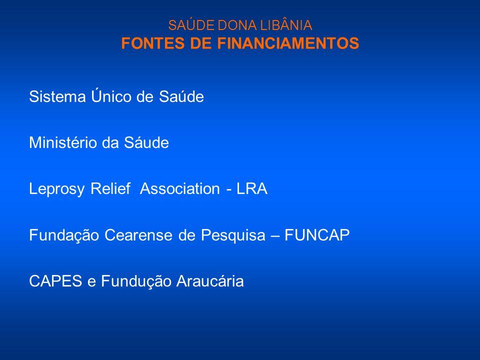 SAÚDE DONA LIBÂNIA FONTES DE FINANCIAMENTOS Sistema Único de Saúde Ministério da Sáude Leprosy Relief Association - LRA Fundação Cearense de Pesquisa