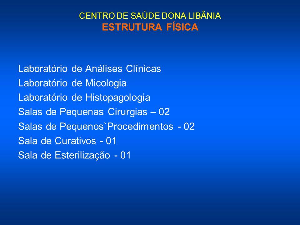CENTRO DE SAÚDE DONA LIBÂNIA ESTRUTURA FÍSICA Laboratório de Análises Clínicas Laboratório de Micologia Laboratório de Histopagologia Salas de Pequena