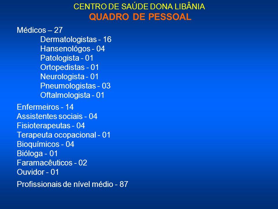 CENTRO DE SAÚDE DONA LIBÂNIA QUADRO DE PESSOAL Médicos – 27 Dermatologistas - 16 Hansenológos - 04 Patologista - 01 Ortopedistas - 01 Neurologista - 0