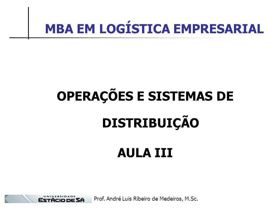 Prof. André Luis Ribeiro de Medeiros, M.Sc. MBA EM LOGÍSTICA EMPRESARIAL OPERAÇÕES E SISTEMAS DE DISTRIBUIÇÃO AULA III