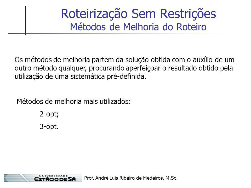 Prof. André Luis Ribeiro de Medeiros, M.Sc. Roteirização Sem Restrições Métodos de Melhoria do Roteiro Os métodos de melhoria partem da solução obtida