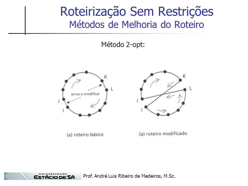Prof. André Luis Ribeiro de Medeiros, M.Sc. Roteirização Sem Restrições Métodos de Melhoria do Roteiro Método 2-opt: