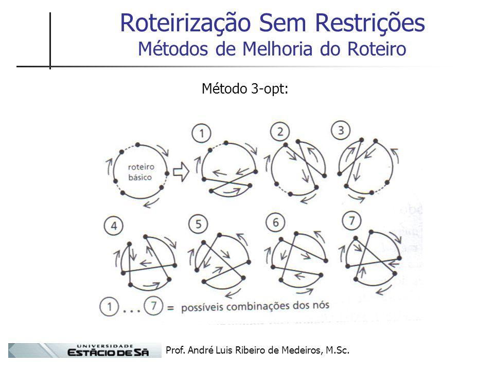 Prof. André Luis Ribeiro de Medeiros, M.Sc. Roteirização Sem Restrições Métodos de Melhoria do Roteiro Método 3-opt:
