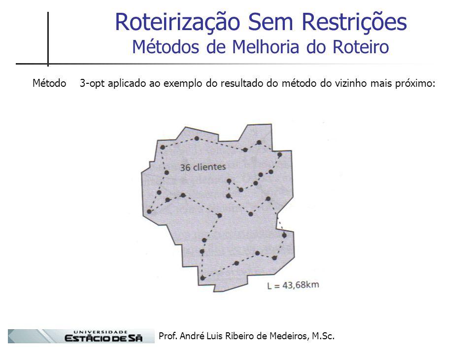 Prof. André Luis Ribeiro de Medeiros, M.Sc. Roteirização Sem Restrições Métodos de Melhoria do Roteiro Método 3-opt aplicado ao exemplo do resultado d