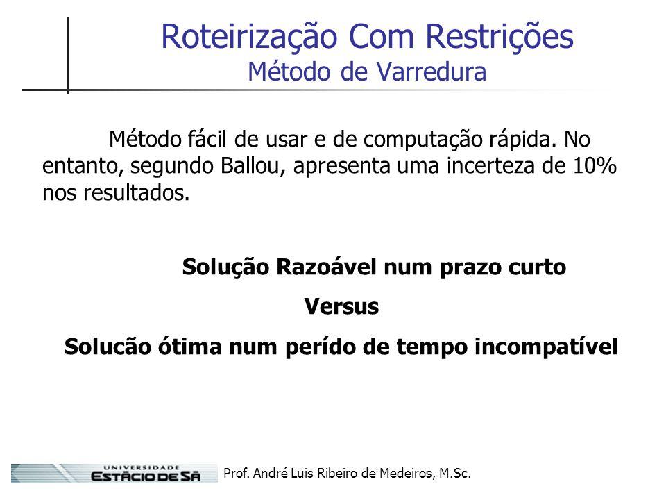 Prof. André Luis Ribeiro de Medeiros, M.Sc. Roteirização Com Restrições Método de Varredura Método fácil de usar e de computação rápida. No entanto, s