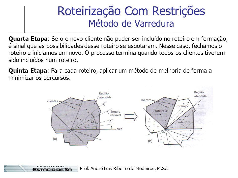 Prof. André Luis Ribeiro de Medeiros, M.Sc. Roteirização Com Restrições Método de Varredura Quarta Etapa: Se o o novo cliente não puder ser incluído n