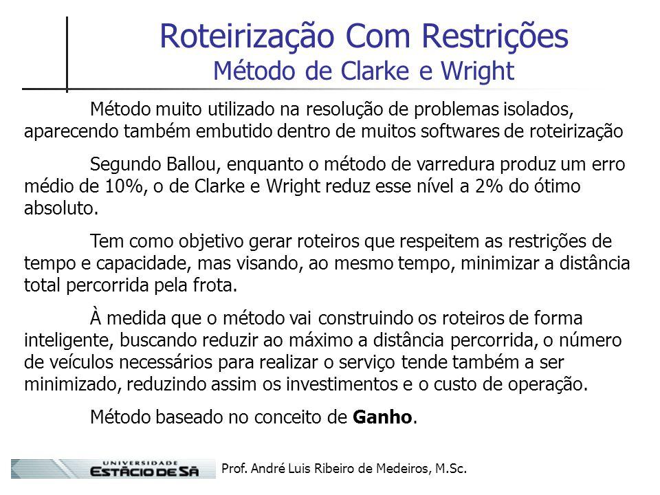 Prof. André Luis Ribeiro de Medeiros, M.Sc. Roteirização Com Restrições Método de Clarke e Wright Método muito utilizado na resolução de problemas iso