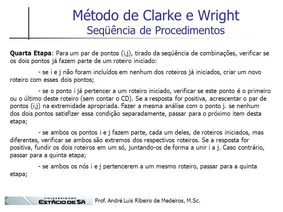 Prof. André Luis Ribeiro de Medeiros, M.Sc. Quarta Etapa: Para um par de pontos (i,j), tirado da seqüência de combinações, verificar se os dois pontos