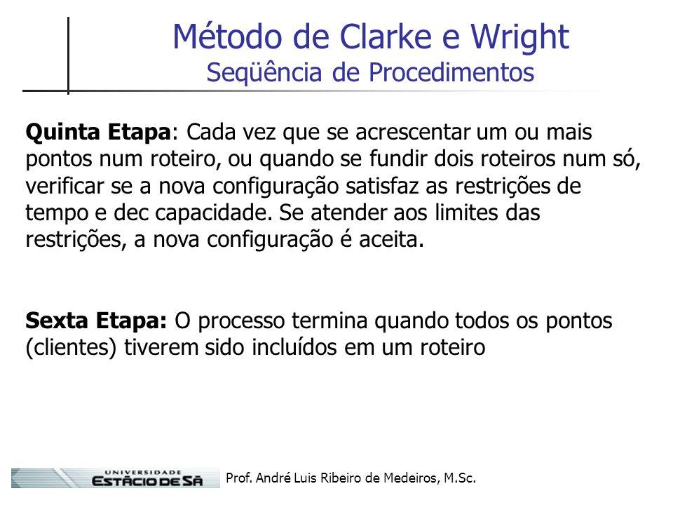 Prof. André Luis Ribeiro de Medeiros, M.Sc. Quinta Etapa: Cada vez que se acrescentar um ou mais pontos num roteiro, ou quando se fundir dois roteiros