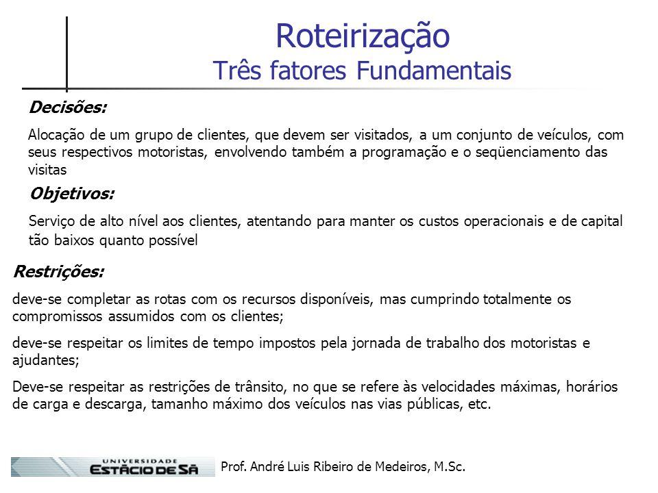 Prof. André Luis Ribeiro de Medeiros, M.Sc. Roteirização Três fatores Fundamentais Decisões: Alocação de um grupo de clientes, que devem ser visitados