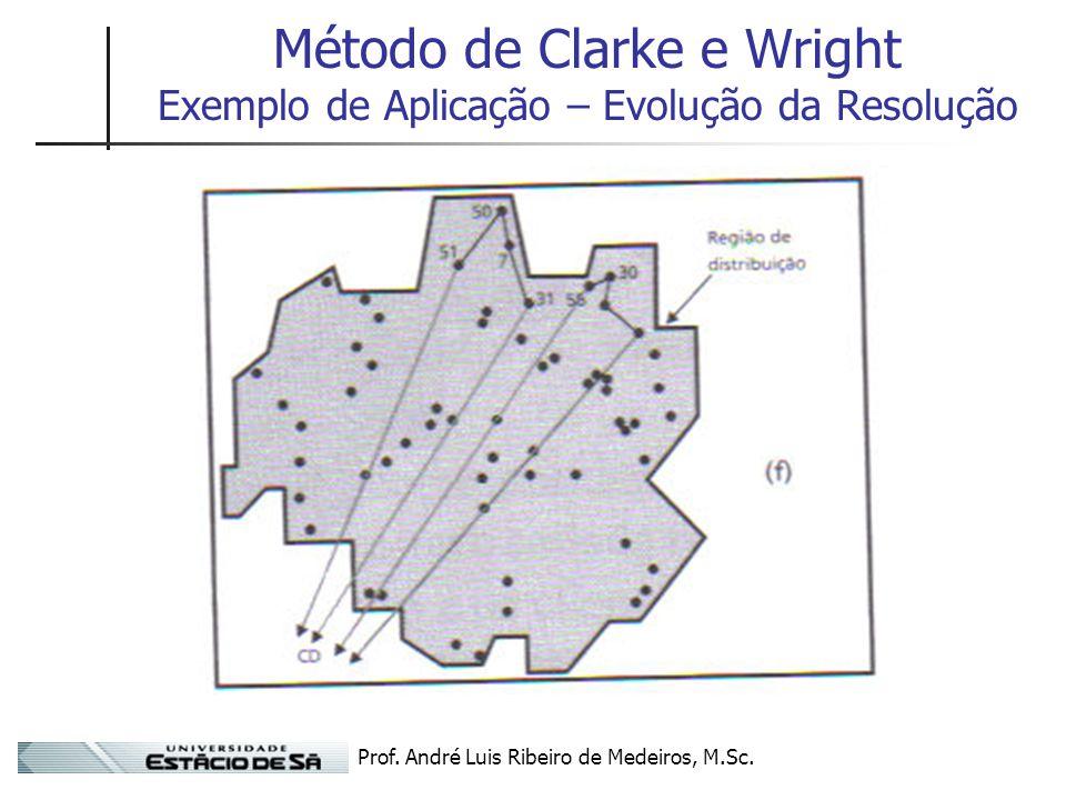 Prof. André Luis Ribeiro de Medeiros, M.Sc. Método de Clarke e Wright Exemplo de Aplicação – Evolução da Resolução