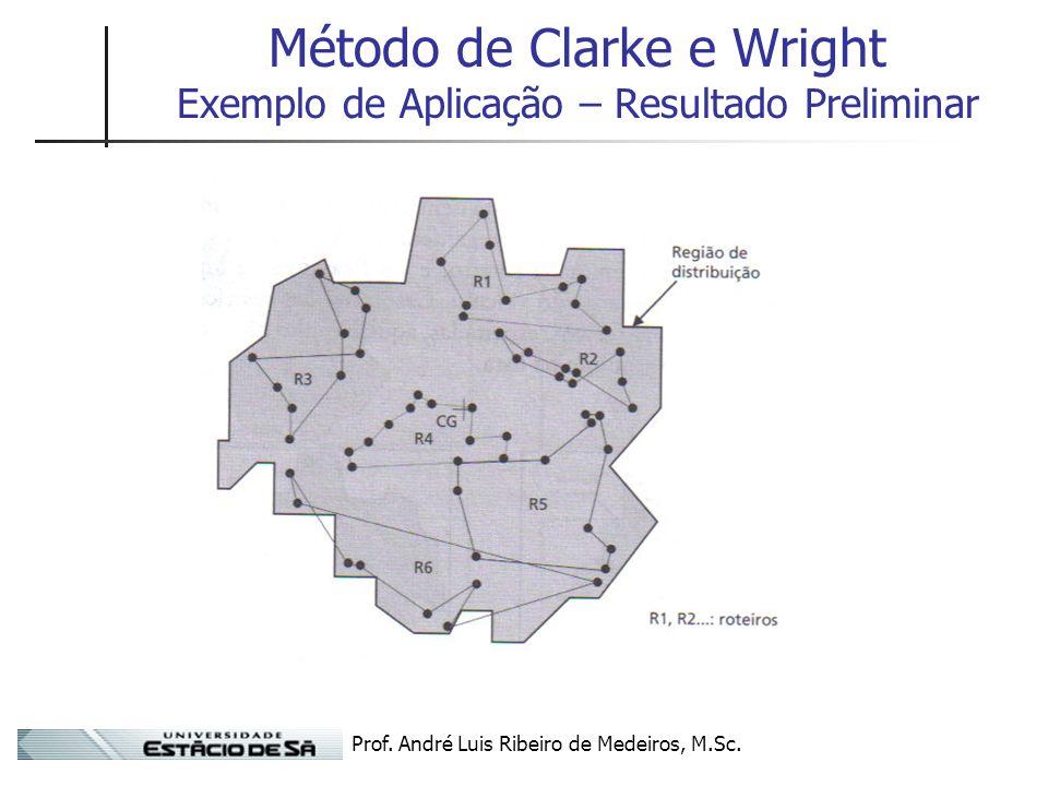 Prof. André Luis Ribeiro de Medeiros, M.Sc. Método de Clarke e Wright Exemplo de Aplicação – Resultado Preliminar