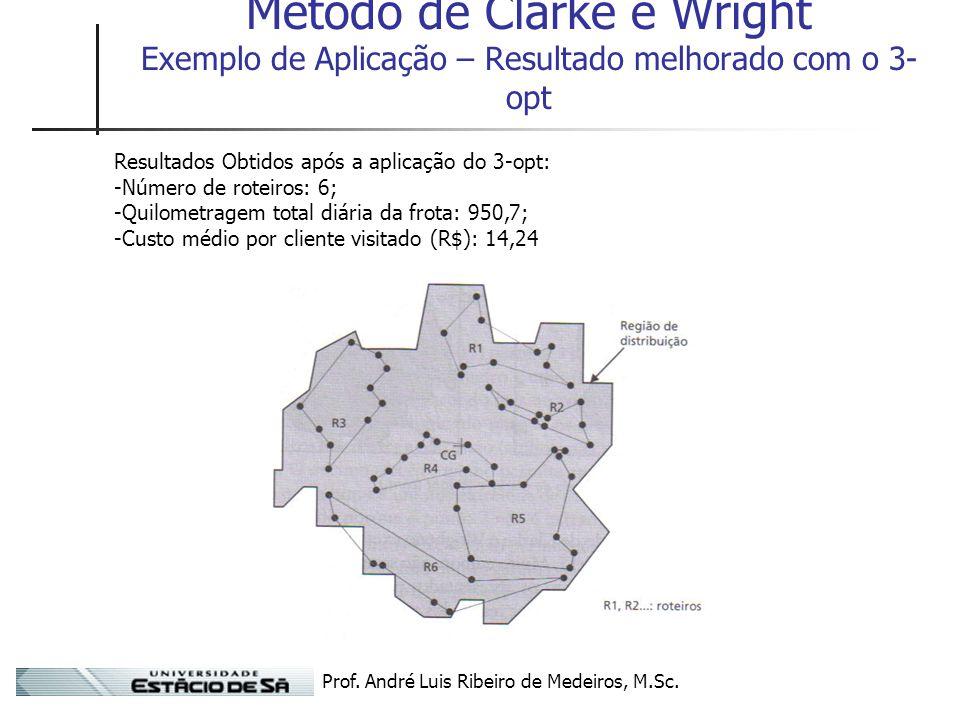 Prof. André Luis Ribeiro de Medeiros, M.Sc. Método de Clarke e Wright Exemplo de Aplicação – Resultado melhorado com o 3- opt Resultados Obtidos após