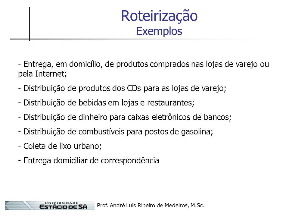 Prof. André Luis Ribeiro de Medeiros, M.Sc. Roteirização Exemplos - Entrega, em domicílio, de produtos comprados nas lojas de varejo ou pela Internet;