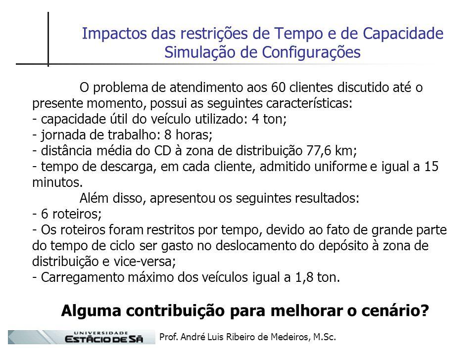 Prof. André Luis Ribeiro de Medeiros, M.Sc. Impactos das restrições de Tempo e de Capacidade Simulação de Configurações O problema de atendimento aos