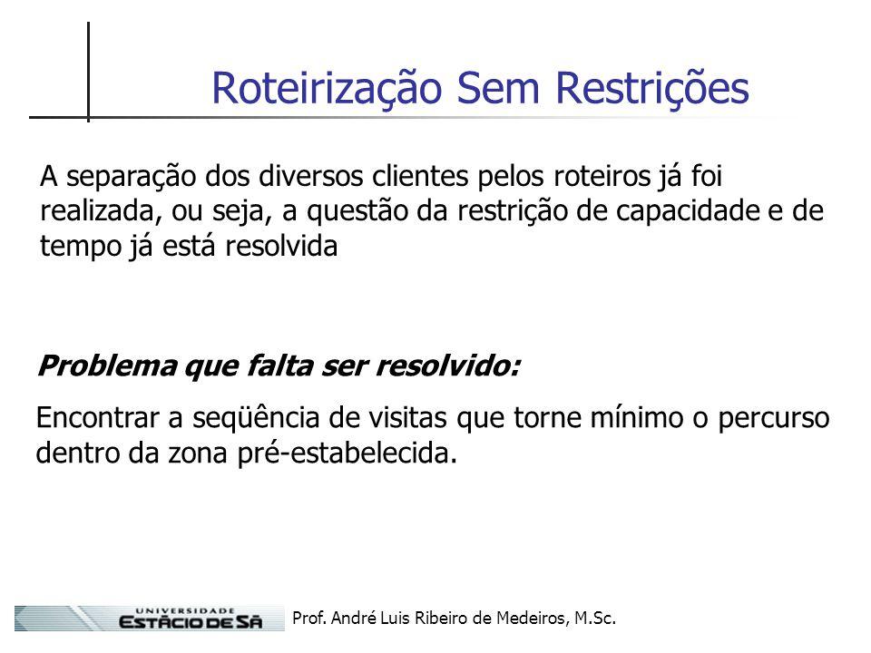 Prof. André Luis Ribeiro de Medeiros, M.Sc. Roteirização Sem Restrições A separação dos diversos clientes pelos roteiros já foi realizada, ou seja, a