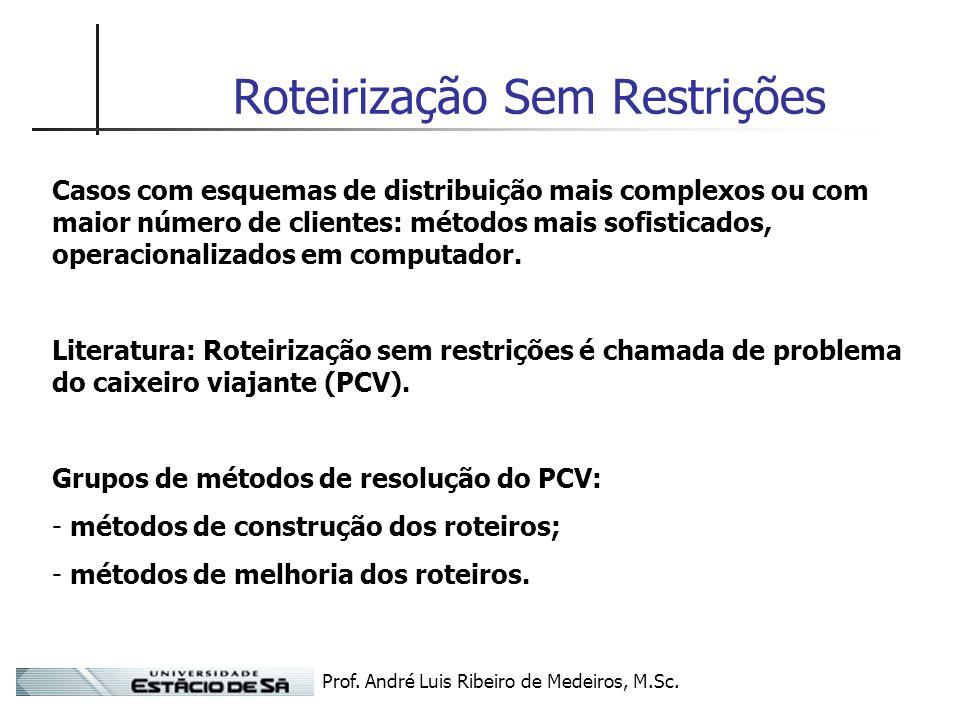 Prof. André Luis Ribeiro de Medeiros, M.Sc. Roteirização Sem Restrições Casos com esquemas de distribuição mais complexos ou com maior número de clien