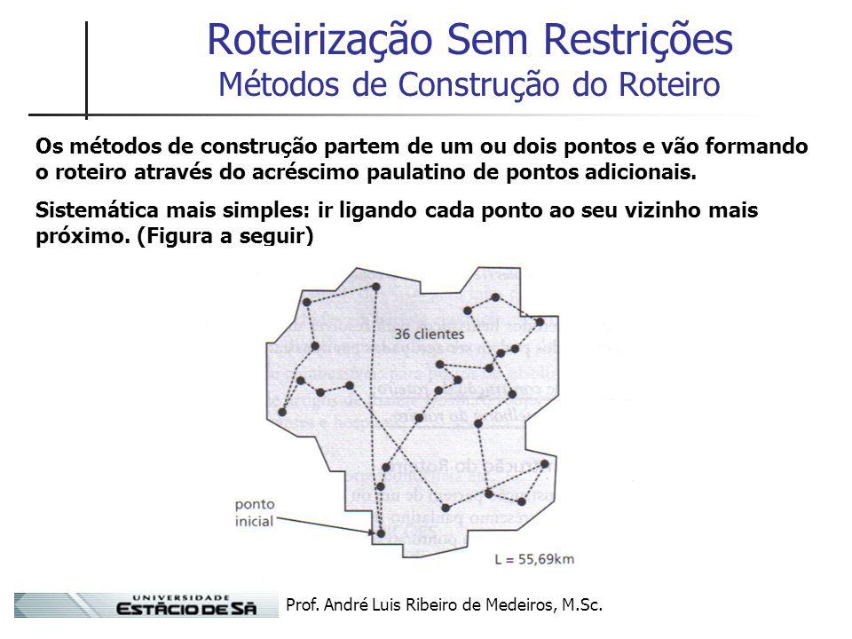 Prof. André Luis Ribeiro de Medeiros, M.Sc. Roteirização Sem Restrições Métodos de Construção do Roteiro Os métodos de construção partem de um ou dois