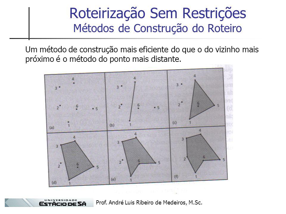 Prof. André Luis Ribeiro de Medeiros, M.Sc. Roteirização Sem Restrições Métodos de Construção do Roteiro Um método de construção mais eficiente do que