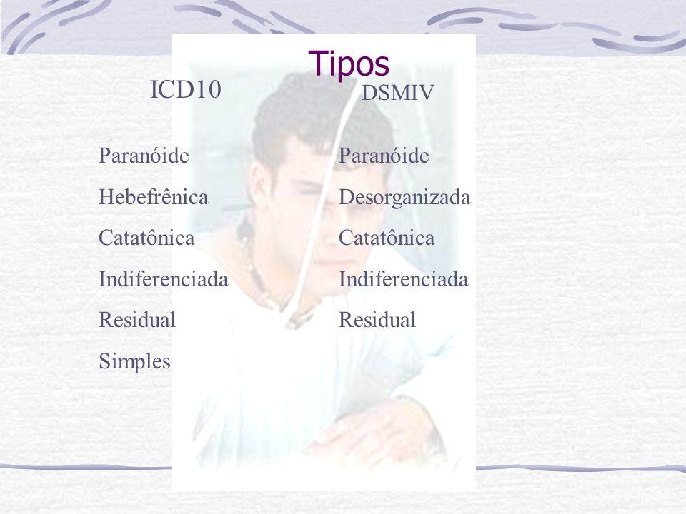 Sintomas (3) Outros Outros sintomas da esquizofrenia Sintomas depressivos: os indivíduos com esquizofrenia também podem apresentar sintomas de depress