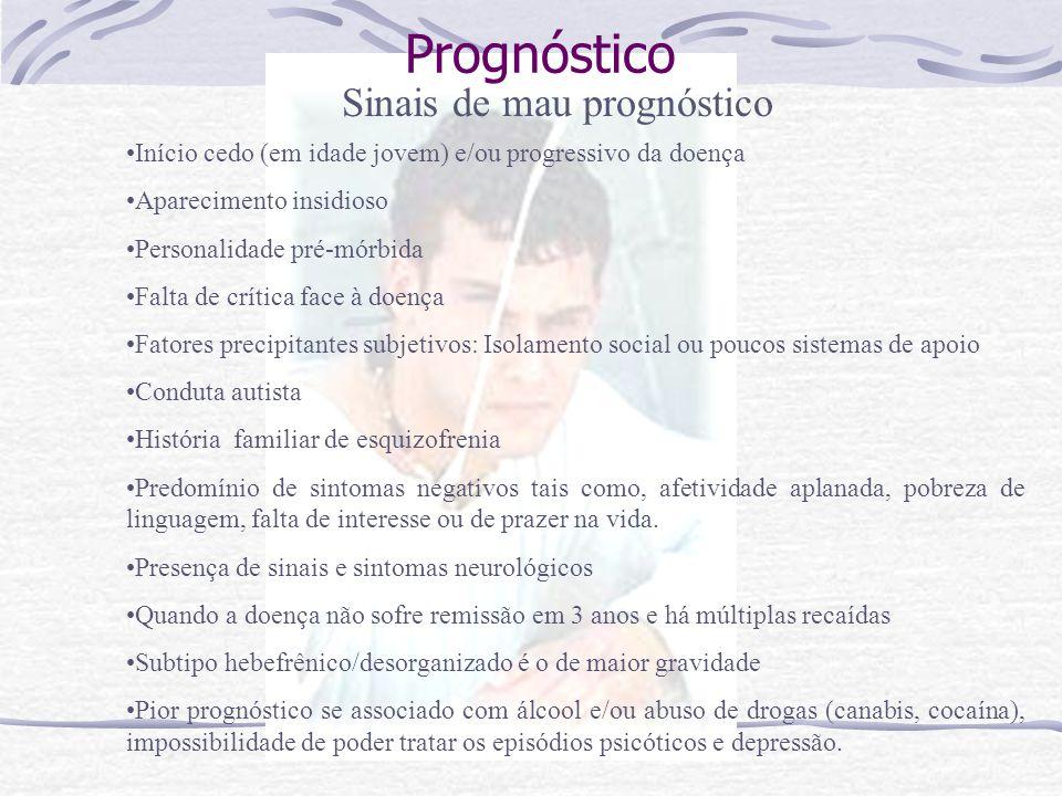 Prognóstico Sinais de bom prognóstico Início tardio (começo na idade adulta) da doença Quando os fatores que precipitaram a doença são objetiváveis, c