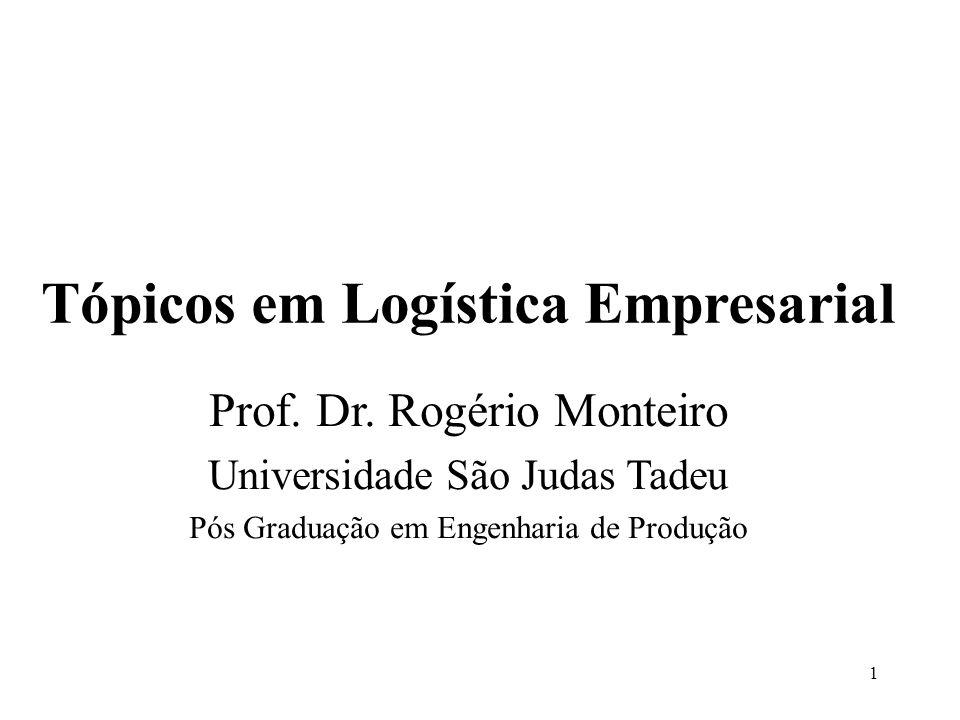 1 Tópicos em Logística Empresarial Prof.Dr.