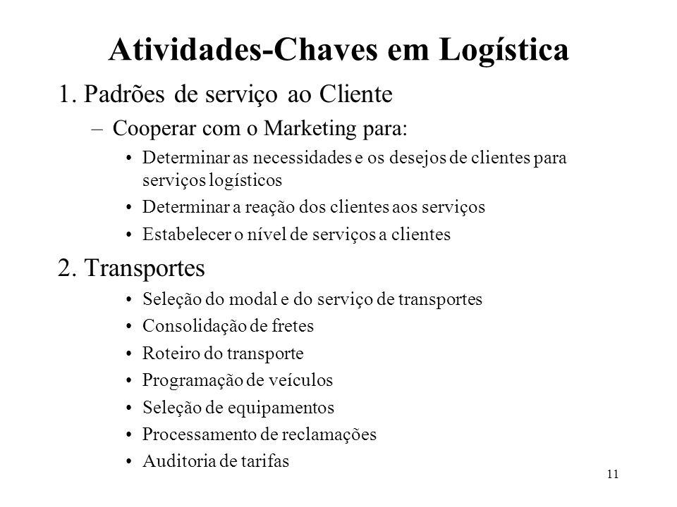 11 Atividades-Chaves em Logística 1.