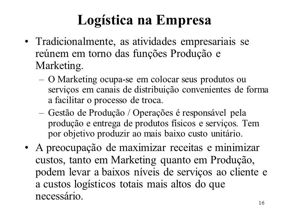 16 Logística na Empresa Tradicionalmente, as atividades empresariais se reúnem em torno das funções Produção e Marketing.