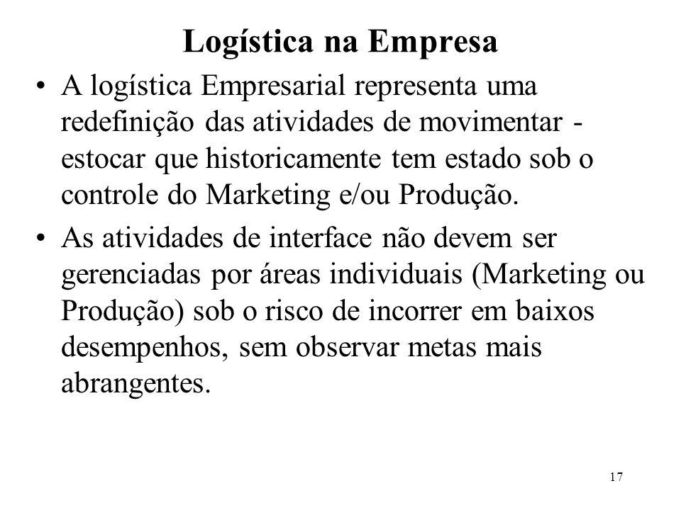 17 A logística Empresarial representa uma redefinição das atividades de movimentar - estocar que historicamente tem estado sob o controle do Marketing e/ou Produção.