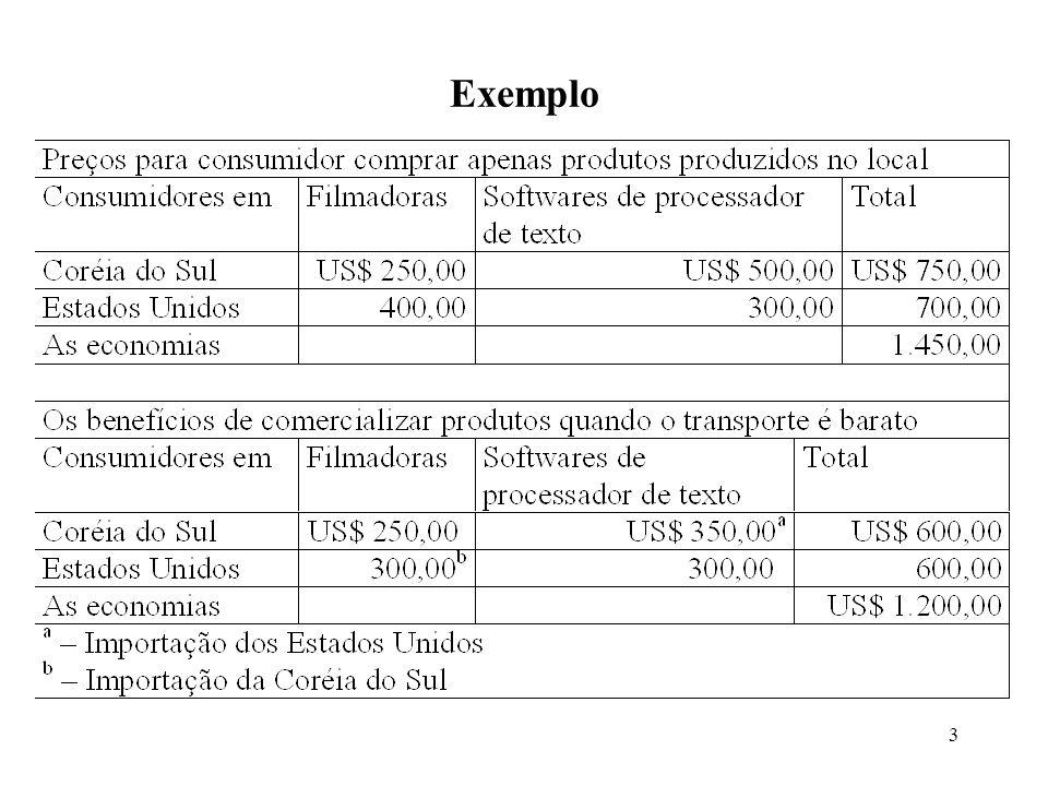 3 Exemplo