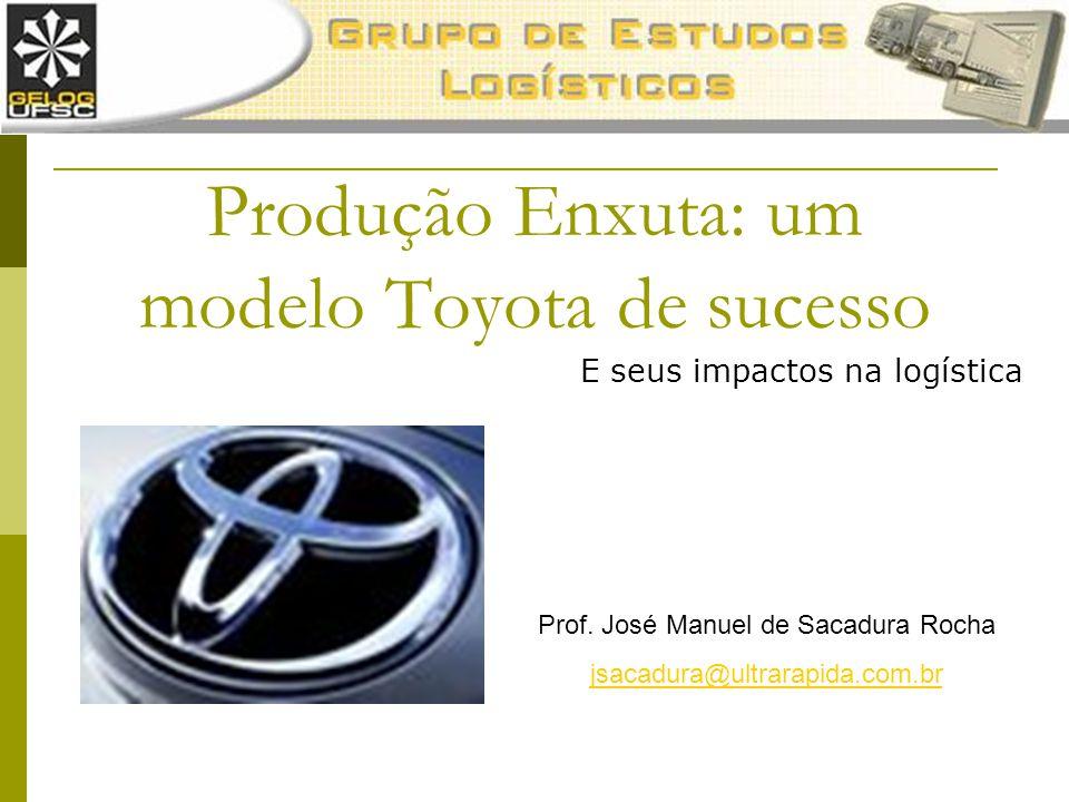 Produção Enxuta: um modelo Toyota de sucesso E seus impactos na logística Prof. José Manuel de Sacadura Rocha jsacadura@ultrarapida.com.br