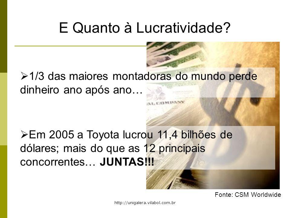 http://unigalera.vilabol.com.br Fonte: CSM Worldwide 1/3 das maiores montadoras do mundo perde dinheiro ano após ano… Em 2005 a Toyota lucrou 11,4 bilhões de dólares; mais do que as 12 principais concorrentes… JUNTAS!!.