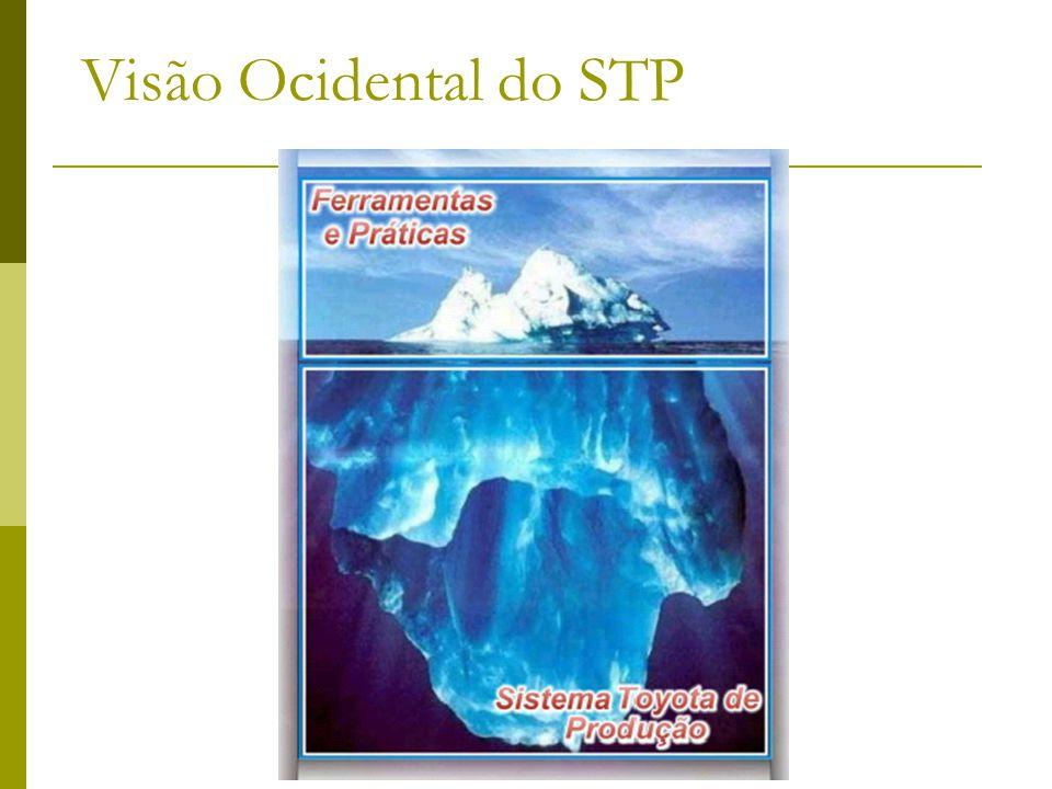 http://unigalera.vilabol.com.br Visão Ocidental do STP