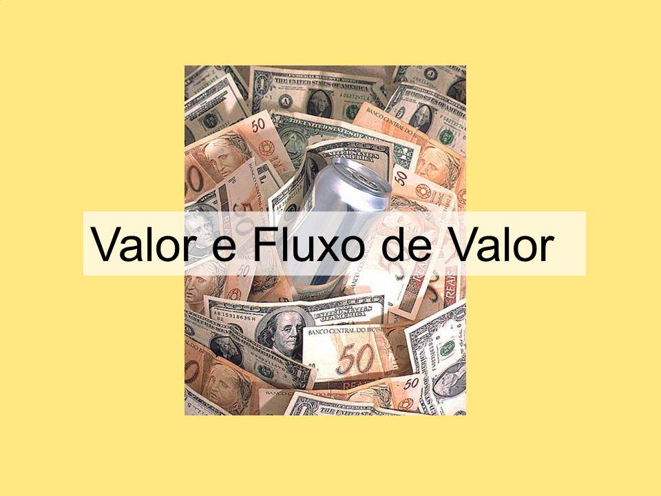 http://unigalera.vilabol.com.br Valor e Fluxo de Valor