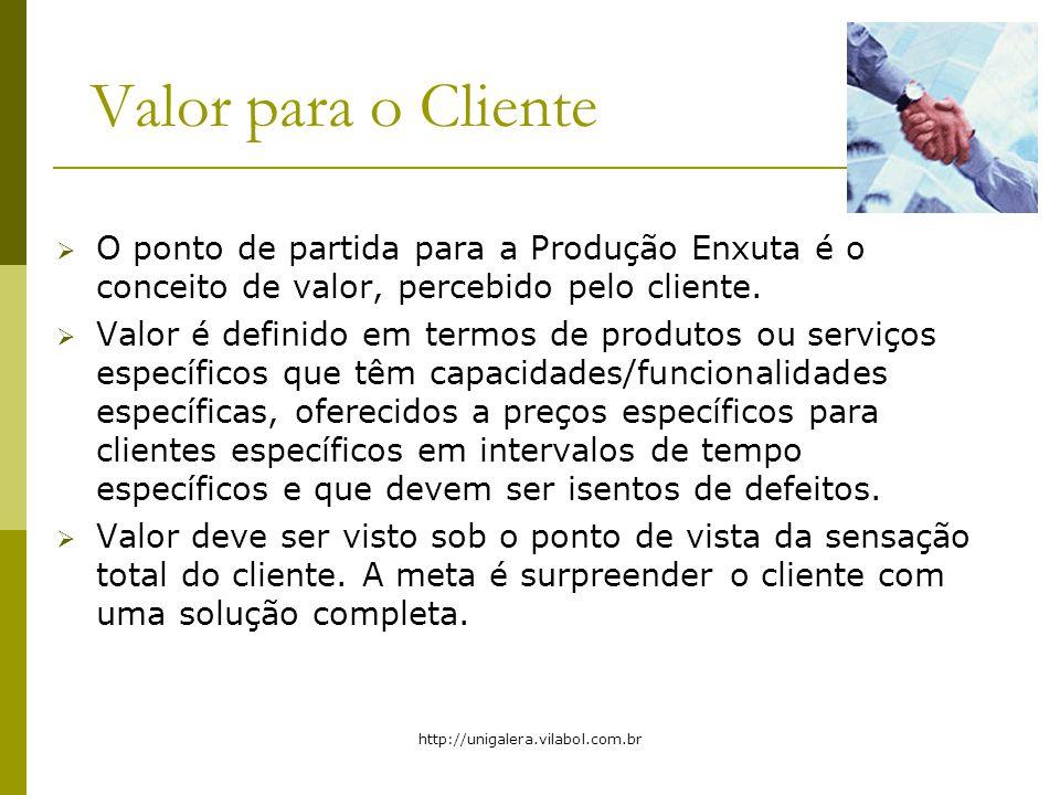 http://unigalera.vilabol.com.br Valor para o Cliente O ponto de partida para a Produção Enxuta é o conceito de valor, percebido pelo cliente. Valor é