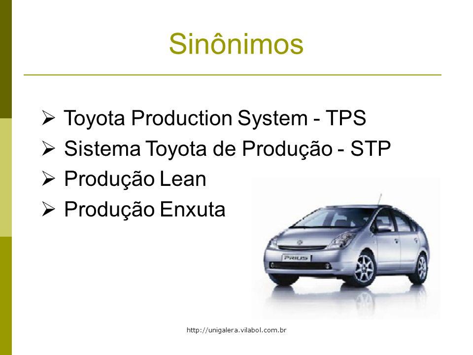 http://unigalera.vilabol.com.br Sinônimos Toyota Production System - TPS Sistema Toyota de Produção - STP Produção Lean Produção Enxuta