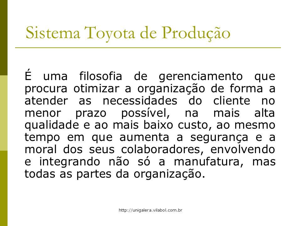 http://unigalera.vilabol.com.br Sistema Toyota de Produção É uma filosofia de gerenciamento que procura otimizar a organização de forma a atender as n