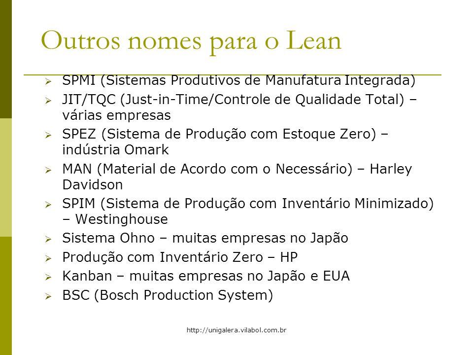 http://unigalera.vilabol.com.br Outros nomes para o Lean SPMI (Sistemas Produtivos de Manufatura Integrada) JIT/TQC (Just-in-Time/Controle de Qualidad