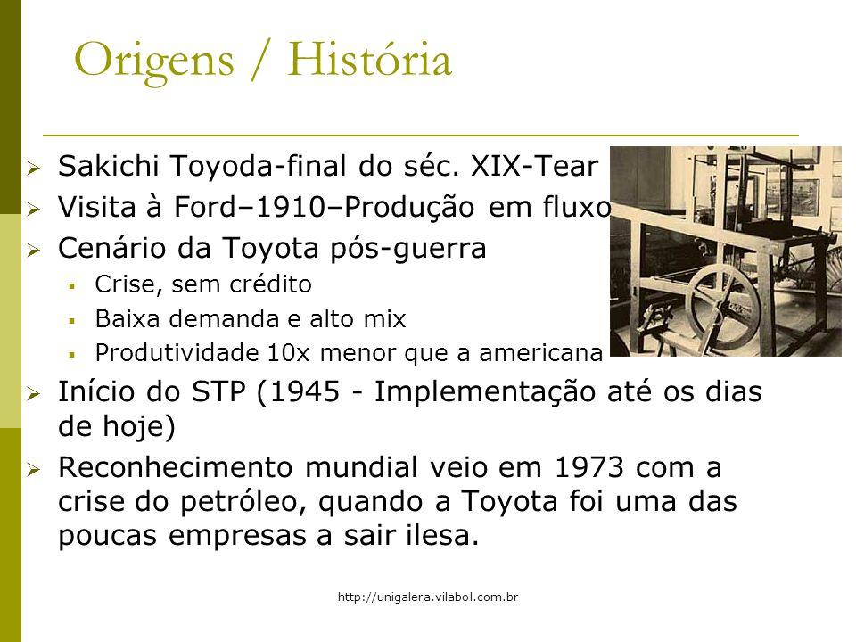 http://unigalera.vilabol.com.br Origens / História Sakichi Toyoda-final do séc. XIX-Tear Visita à Ford–1910–Produção em fluxo Cenário da Toyota pós-gu