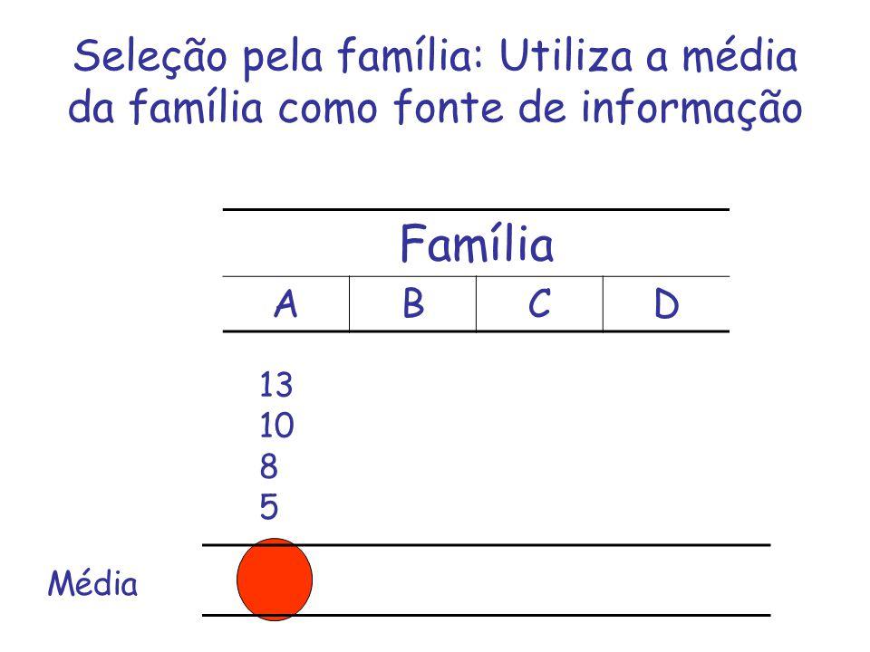 Seleção pela família: Utiliza a média da família como fonte de informação Família ABCD Média 13 10 8 5