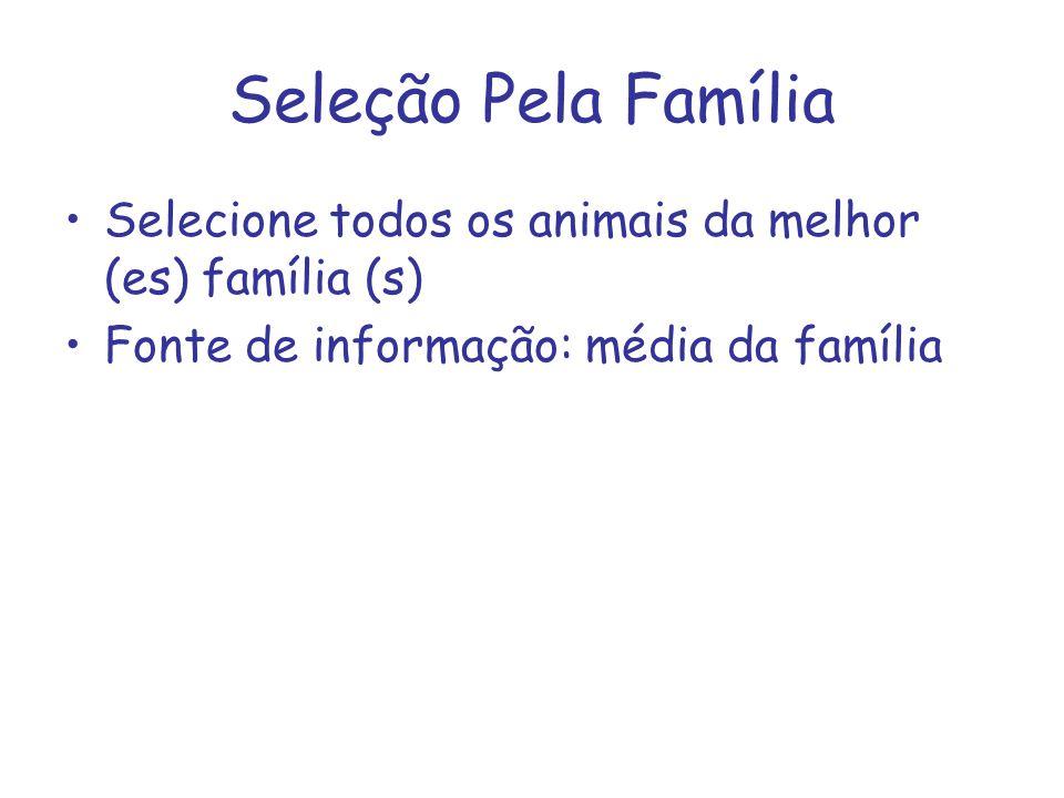 Seleção Pela Família Selecione todos os animais da melhor (es) família (s) Fonte de informação: média da família