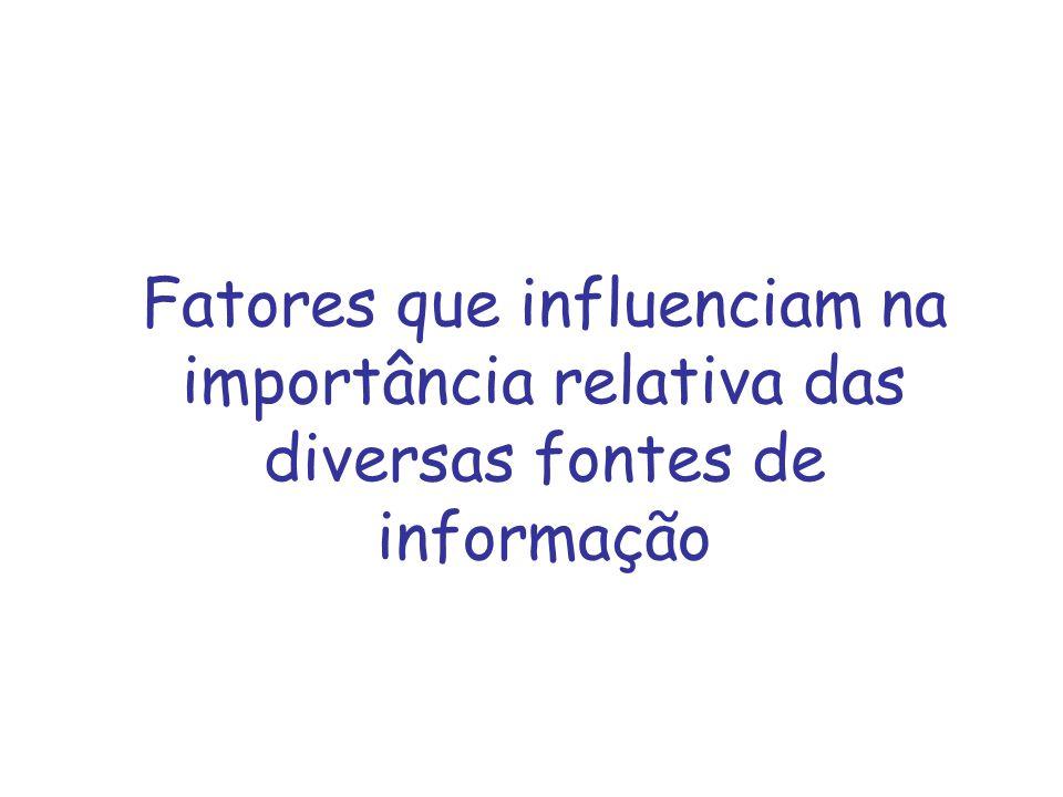 Fatores que influenciam na importância relativa das diversas fontes de informação