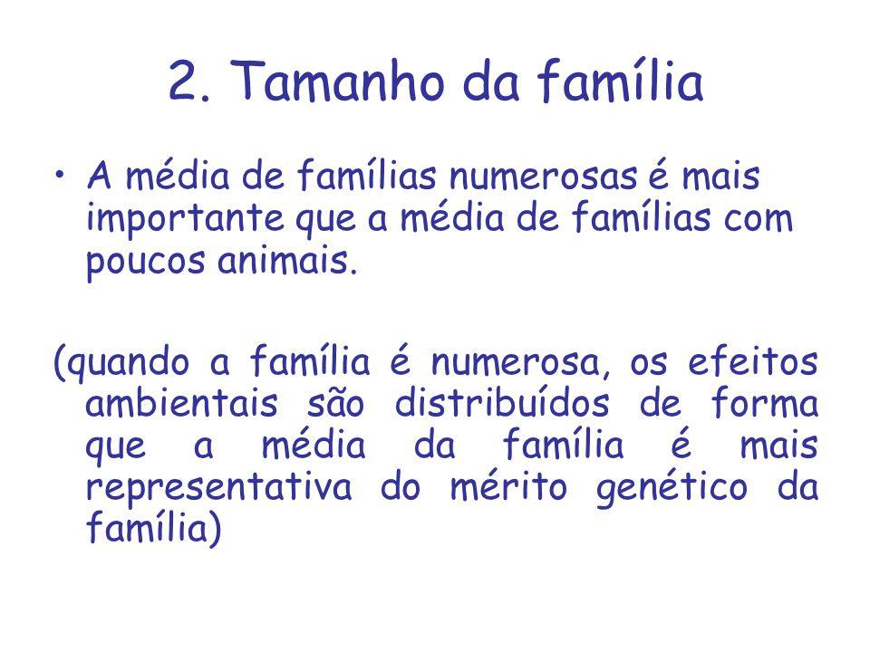 2. Tamanho da família A média de famílias numerosas é mais importante que a média de famílias com poucos animais. (quando a família é numerosa, os efe