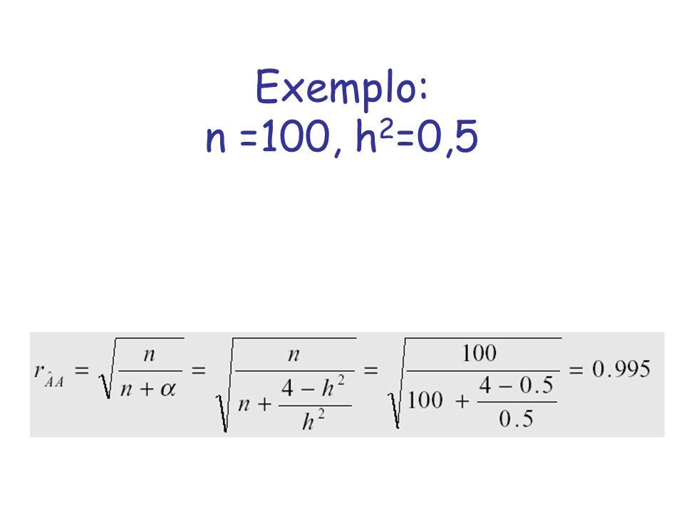 Exemplo: n =100, h 2 =0,5