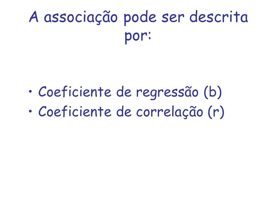 A associação pode ser descrita por: Coeficiente de regressão (b) Coeficiente de correlação (r)